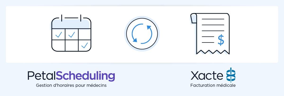 Connectez votre calendrier PetalMD à votre outil de facturation médicale