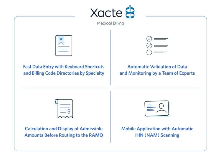 Xacte features