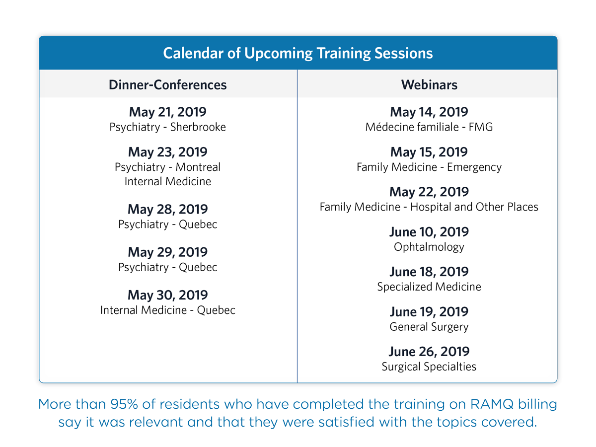 Medical Residents Training Sessions Calendar