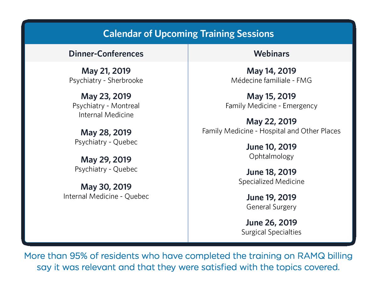 Medical Residents Training Sessions Calendar