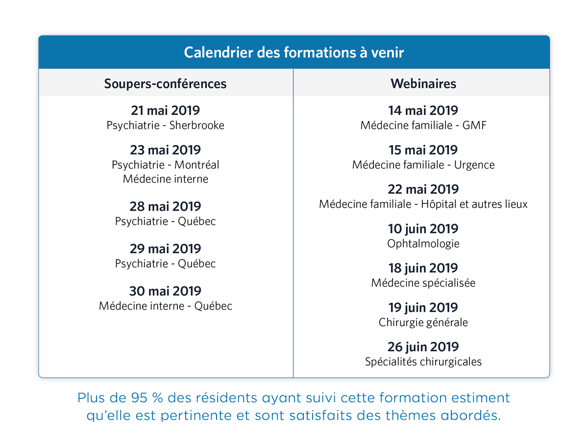 calendrier formations medecins residents